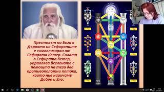 Бог отвъд доброто и злото. Галя Маджарова