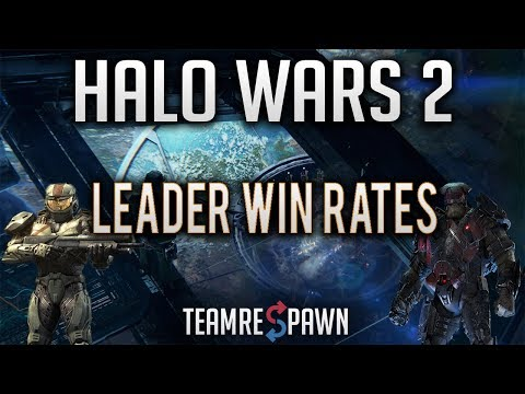 Halo Wars 2 - 343 Shares Leader Win Rates