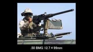 【軍事】弾道ゼラチンで見る弾薬の威力