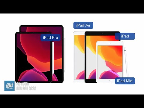 What IPad Should I Buy?  IPads Explained: IPad, IPad Mini, IPad Air, IPad Pro