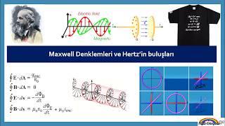 126 maxwell denklemleri ve Hertzin buluşları