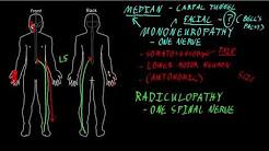 Mononeuropathy and radiculopathy