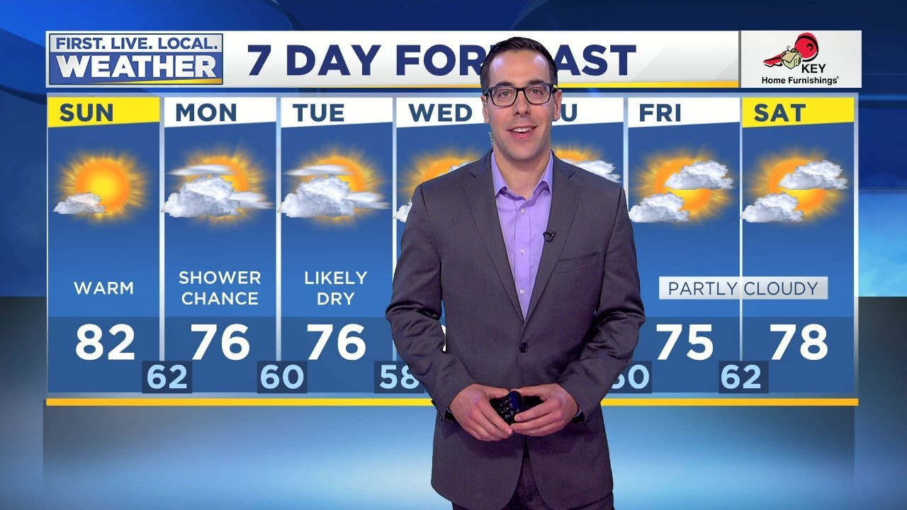 Sunday morning FOX 12 weather forecast (7/14)