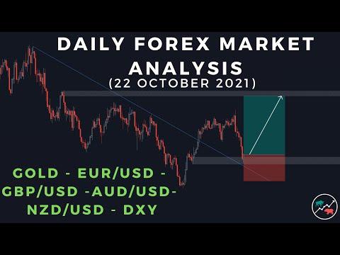 GBPUSD, EURUSD, NZDUSD, AUDUSD, GOLD & DXY – Daily Forex Market Analysis – Volume 137.