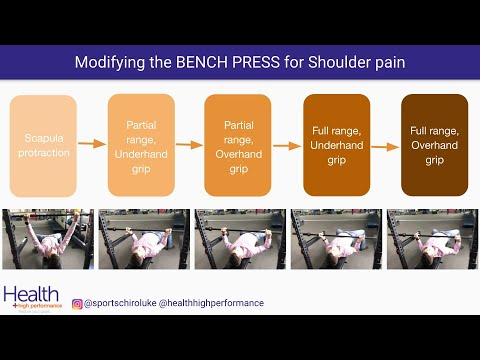 Modifying bench press for shoulder pain   Melbourne Sports Chiropractor