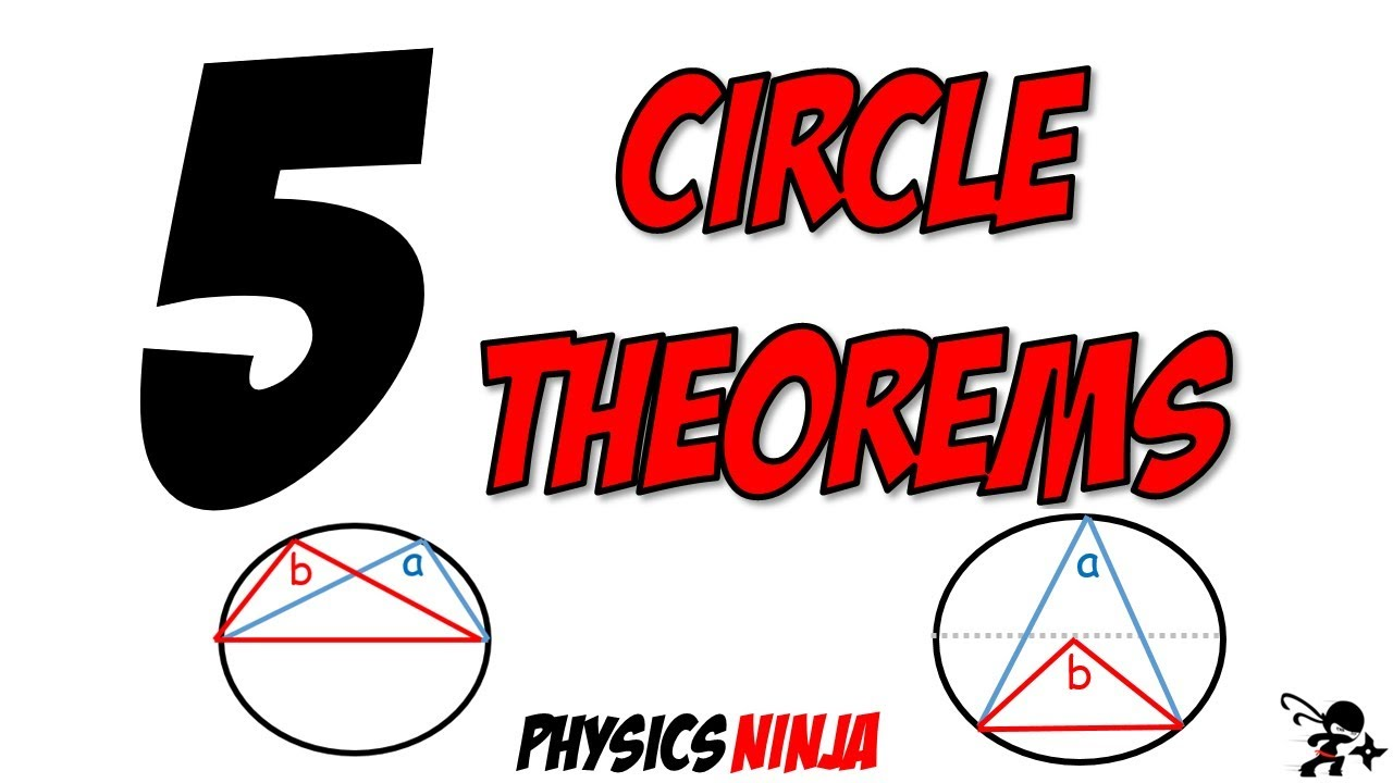Download Proving Circle Theorems:  5 Proofs in 10 minutes
