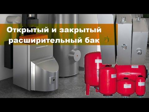 Системы отопления/Расширительный бак