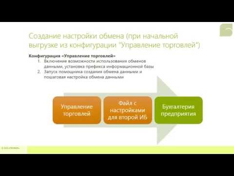 Создание настройки обмена (при начальной выгрузке из конфигурации Управление торговлей)