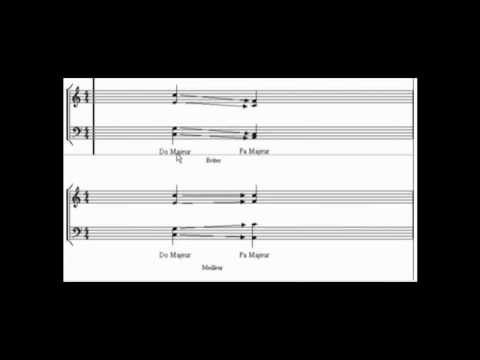 Free online music harmony lessons : Definition of Musical harmony