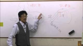 四谷大塚予習シリーズ理科5年上 2015年版 p17~26 第2回 天気の変化 よ...