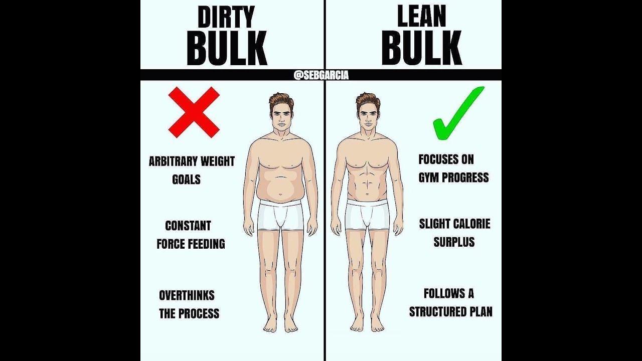 New Lean Bullk Stack (SARMs) Dont Dirty Bulk