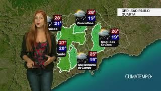 Previsão Grande São Paulo - Risco de temporal aumenta