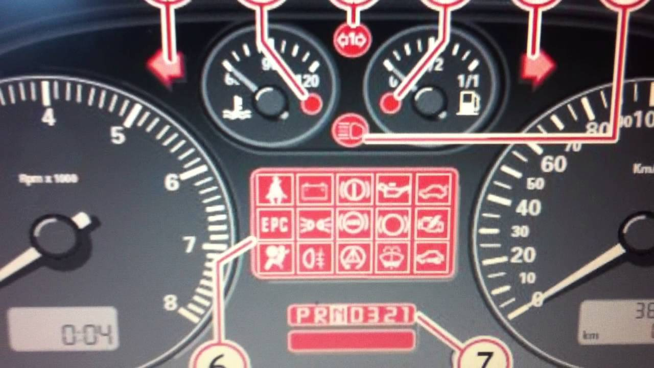SEAT Leon Dashboard Warning Lights Symbols What They Mean - Car signs on dashboardcar dash instrument cluster warning light symbols and meanings