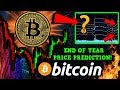 Bitcoin Halving 2020: History & Price Prediction (A Simple ...