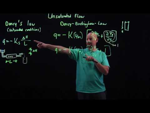 Unsaturated Flow and Richards Equation