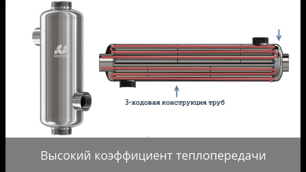 Паяный теплообменник Alfa Laval CBH16-35A Рубцовск