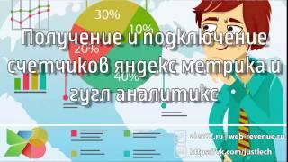получение и подключение счетчиков яндекс метрика и гугл аналитикс