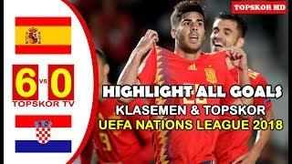 Spanyol vs Kroasia 6-0 Highlight All Goals HD. Klasemen & Topskor UNL 2018
