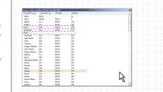 Prognoz Platform - ETL (Extract Transform Load)