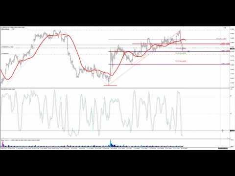 USDCHF Dinapoli trading 2016 07 28 21 16 33