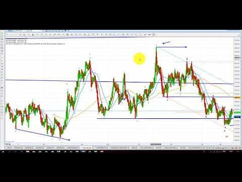 Elliott Wave Analysis of Gold & Silver as of 28th April 2018