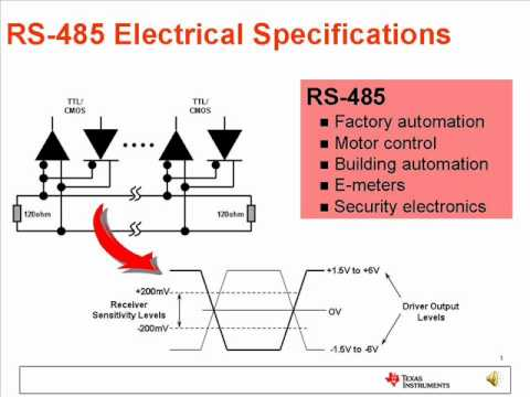 One Minute RS-485 Introduction - YouTube