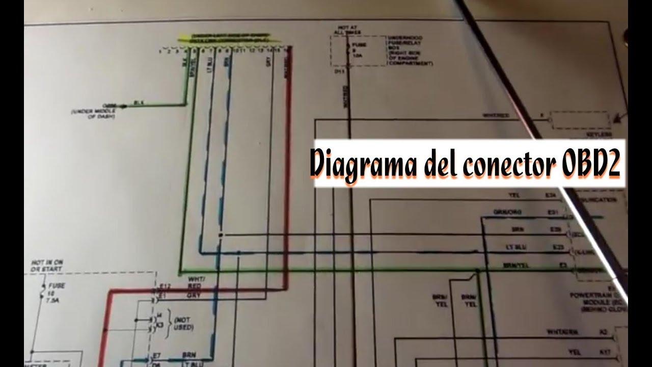 2013 Nissan Rogue Wiring Diagram Repaso Del Diagrama Del Conector Obd2 Y Lineas De