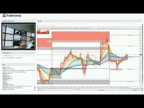 Forex Trading Strategy Webinar Video For Today: (LIVE Tuesday, Aprill 11, 2017)
