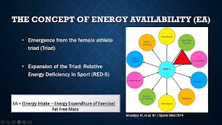 Industry Presented Webinar  Nutrition for Performance  Theory and Effective Practice Guidelines for