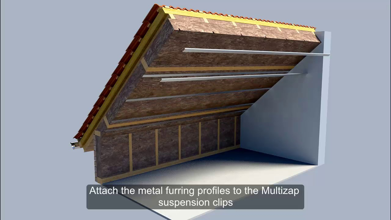 Insulation of a pitched roof from inside - YouTube
