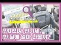 안마의자 전기세 얼마나 나올까? by 웰빙스토어