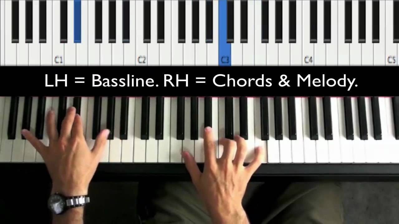 Mercy Mercy Mercy Piano Lesson - Rootless Left Hand Voicings - Sus Chords - YouTube