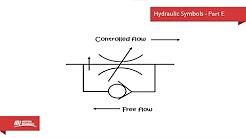Hydraulic Flow Control Valve Symbol | Baileys Auto Recycling