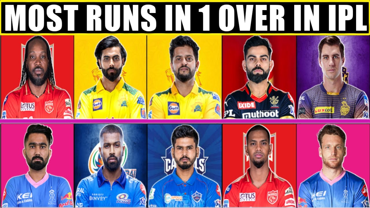 Download Cricketers Who Have Scored Most Runs in One Over in IPL | Most Runs in an Over | Most Runs in 1 Over
