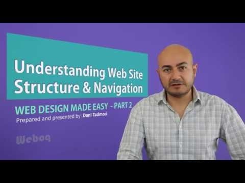 Website Basic Structure and Navigation -  Web Design Basics - Episode 2