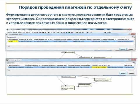 Диссертация финансовый мониторинг