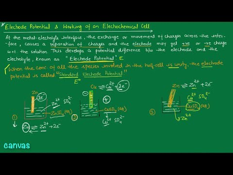 Electrochemistry: Electrode potential and electrochemical cell working
