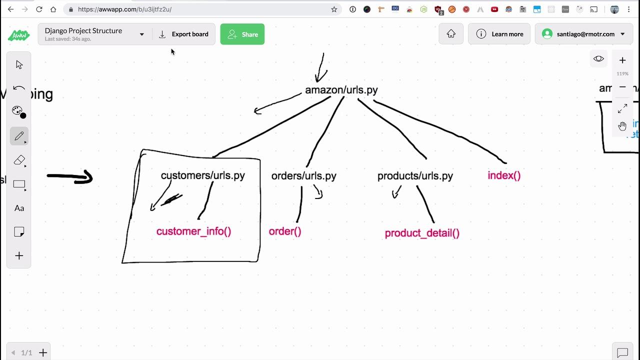 Advanced URL Patterns Lesson - Web Development with Django