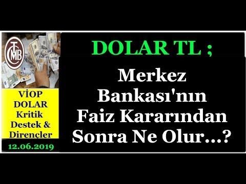 DOLAR TL ; MERKEZ BANKASI ' NIN FAİZ KARARINDAN SONRA NE OLUR...?
