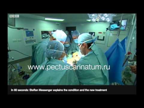 ортопед-травматолог - Медицинский центр Здоровое Поколение