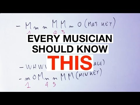 The ONE Thing That Every Musician Must Know [Music Theory]