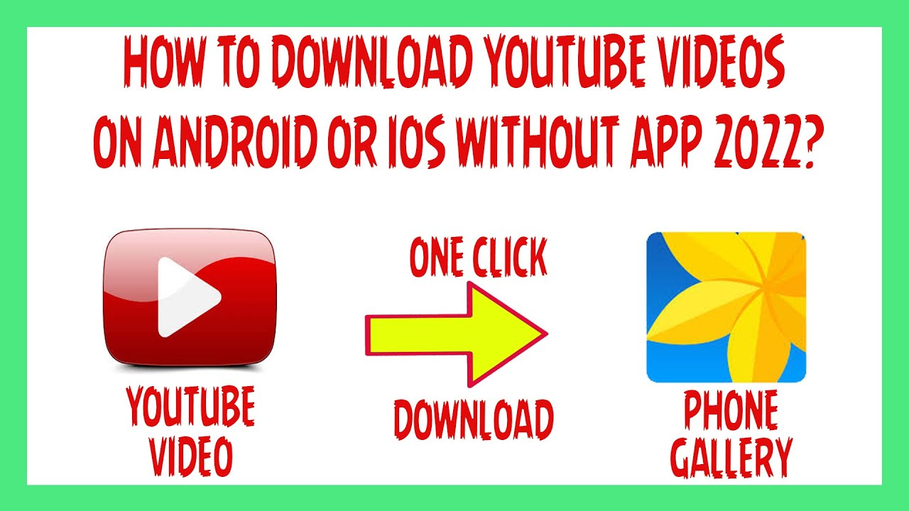 How To Download Youtube Videos On Android Or Ios Without App 2020 Youtube