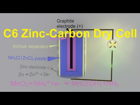 C6 Zinc Carbon Dry Cell Battery [HL IB Chemistry]