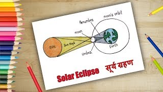 How to Draw Solar Eclipse with Line Diagram | Solar eclipse 2018