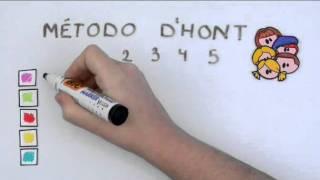 método d´hont dryel vendrell