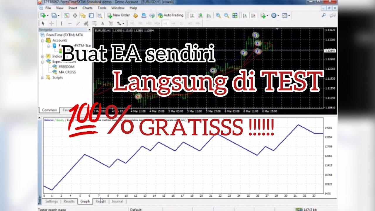 Membangun Robot Trading Forex (EA) Melalui Software EA Generator - Artikel Forex