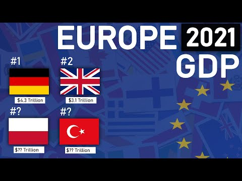 Top 10 Economies of Europe 2021 (Nominal GDP)
