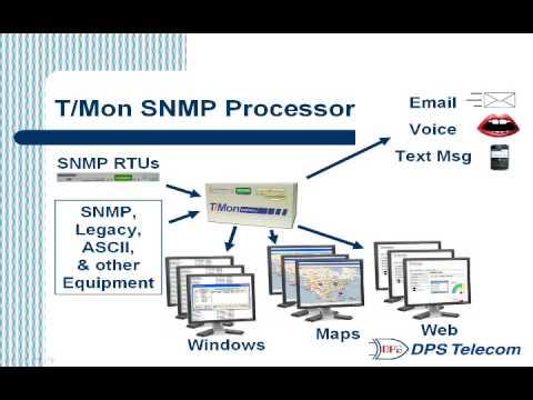 snmp-trap-processor