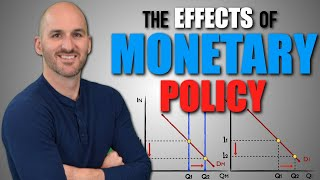 Macro: Unit 4.4 -- The Effects of Monetary Policy