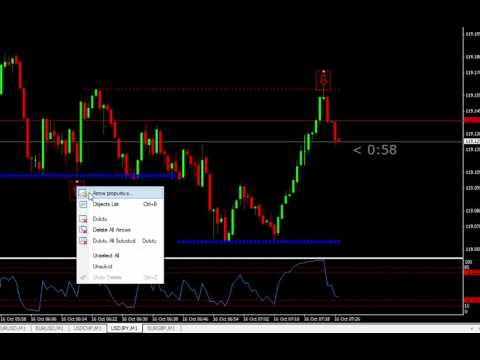 binary options non repainting indicator